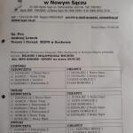 Wyniki Rejonu Małopolska Wschód