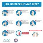 Instrukcja mycia rąk 1